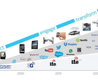 Достоинства и недостатки использования мобильного интернета