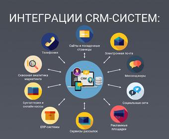 Что представляют собой современные CRM-системы?