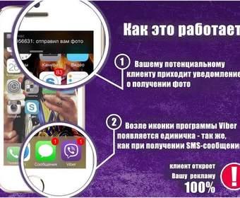 Эффективность и преимущества рассылок в Viber