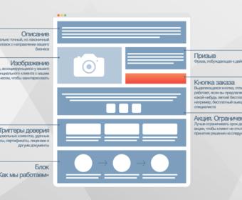 Основные достоинства использования Landing Page