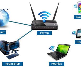 В чем плюсы использования VPN?