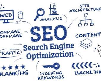 Доверять поисковое продвижение сайта необходимо исключительно профессионалам