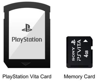 Sony, оправдывается, за цену на карты памяти для PS Vita