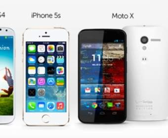 Владельцы Galaxy S4, iPhone 5s и HTC One чаще всего жалуются на батарею