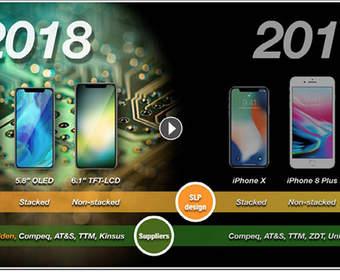6.1-дюймовый iPhone с ЖК экраном будет продаваться лучше чем с OLED